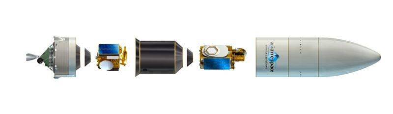 Слева направо: криогенная вторая ступень, нижний адаптер, второй спутник и Sylda, первый спутник, головной обтекатель. (Credit: ESA–D. Ducros)