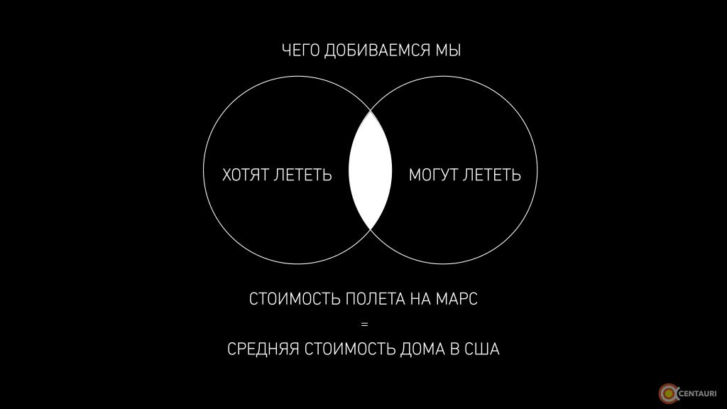 mars_rus__Page11