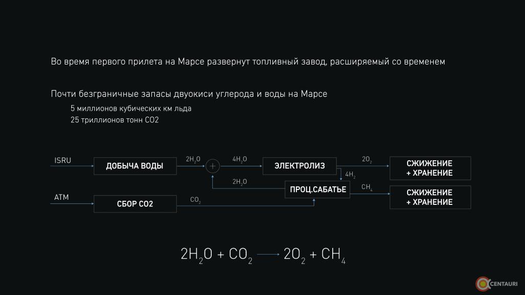 mars_rus__Page40